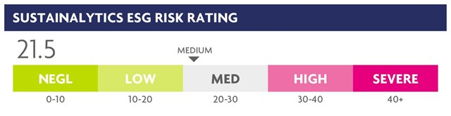 ESG_risk_rating